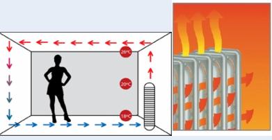 quelle est la diff rence entre un radiateur et un convecteur energuide. Black Bedroom Furniture Sets. Home Design Ideas