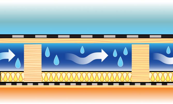 Peut on isoler un toit plat par l int rieur depuis le for Isolation par l interieur
