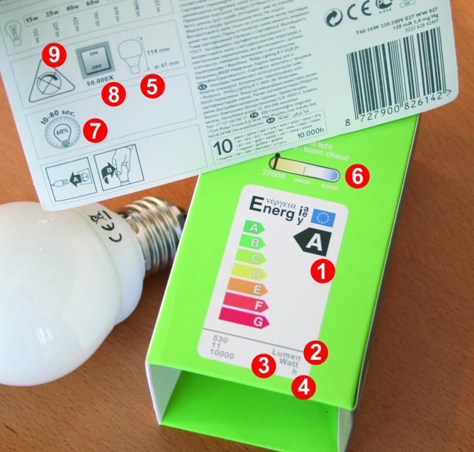 Explications sur l'étiquette des ampoules