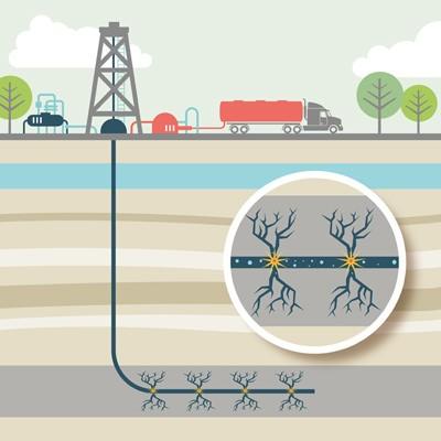 Schaliegas - hydraulisch fractureren